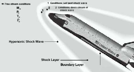 space shuttle columbia foam strike - photo #20