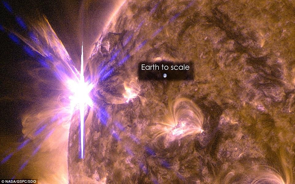 Supermassive Solar Flare