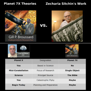Planet 7X Theories vs. Zecharia Sitchin's Work