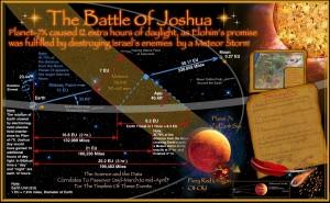 P7X - The Battle of Joshua