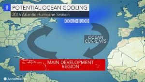 North Atlantic Anomalous Cold Blob