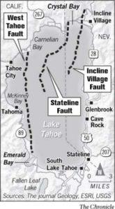 Lake Tahoe Fault Lines