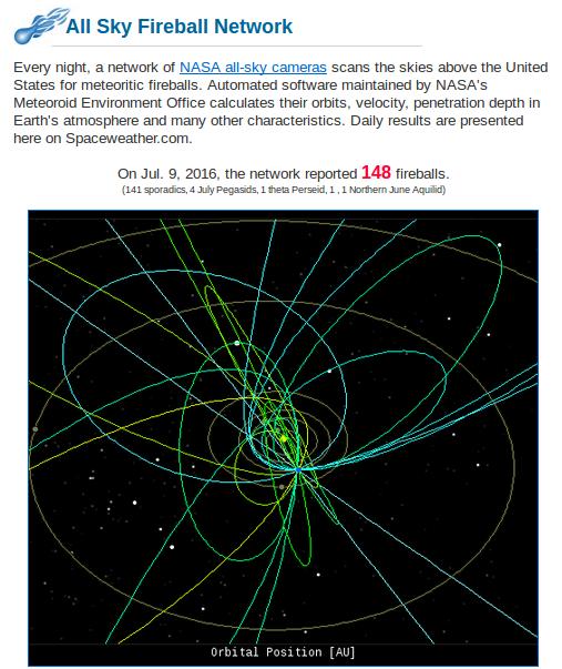 sky fireball network cam - 512×480