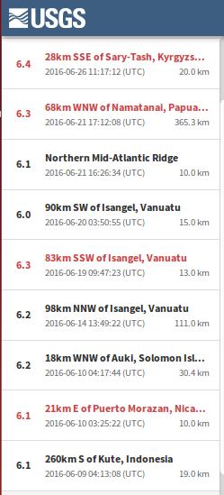 07-09-2016_USGSEarthquakesOver6