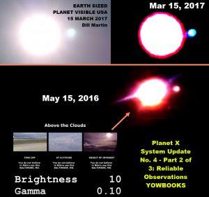 Planet X Analysis