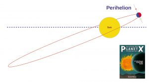 Planet X System Point of Perihelion