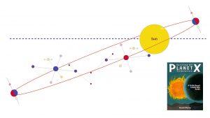 Planet X System Orbit