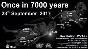 Revelation 12v1&2