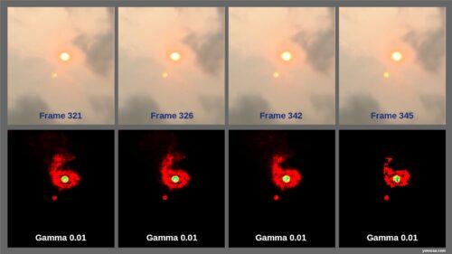 UK 10/16/2017 Video 1 - Gamma Analysis