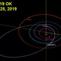 Asteroid 2019OK