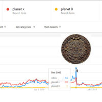 December 21, 2012 - Google Trends