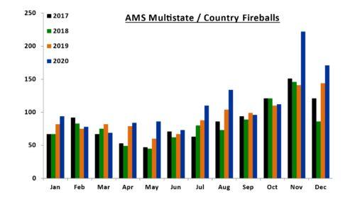 AMS Multistate Fireballs 2017-2020
