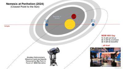 Nemesis at Perihelion (2024)