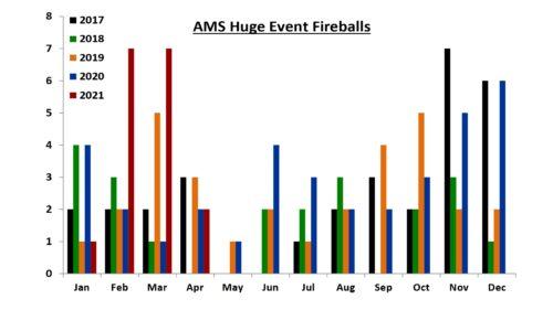 Signs 52 - AMS Huge Event FIreballs